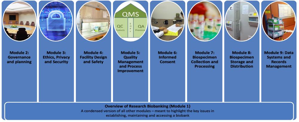 BBRS essentials of biobanking modules