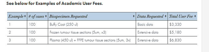 BBRS User Fees Example
