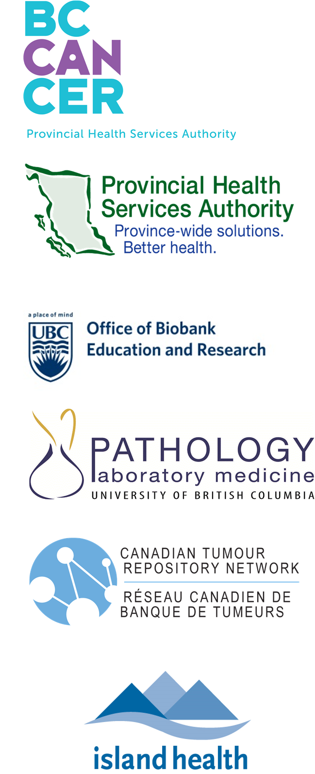 BBRS2 Stakeholders and Collaborators logos